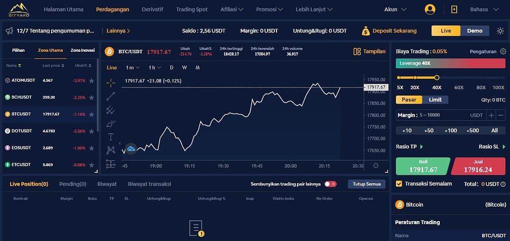 Simple Trading Bityard