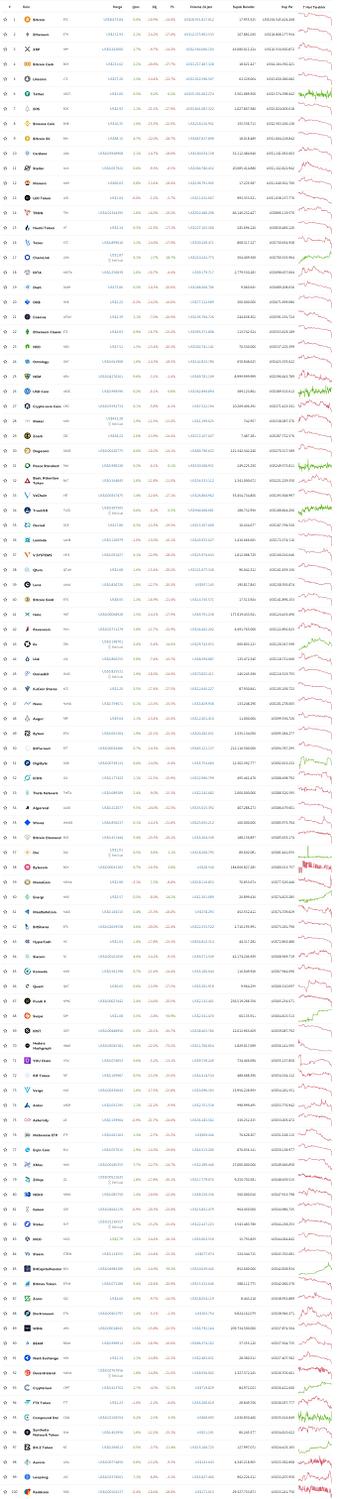 harga cryptocurrency turun 25/09/2019