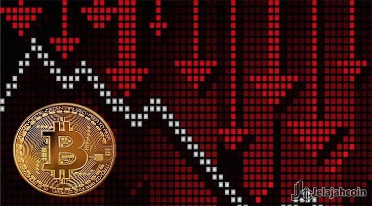 Pasar Crypto Merah, Bitcoin Turun Di Bawah $10.000 Lagi