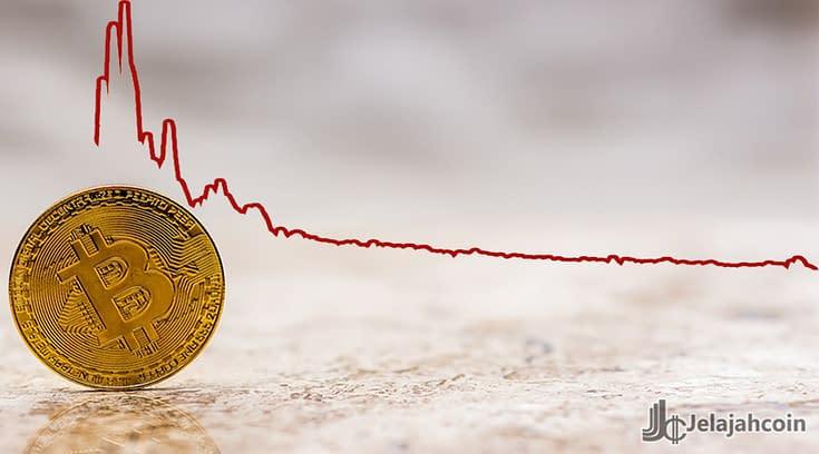 Bitcoin Dalam Masalah, Harga Akan Turun dibawah $8000?