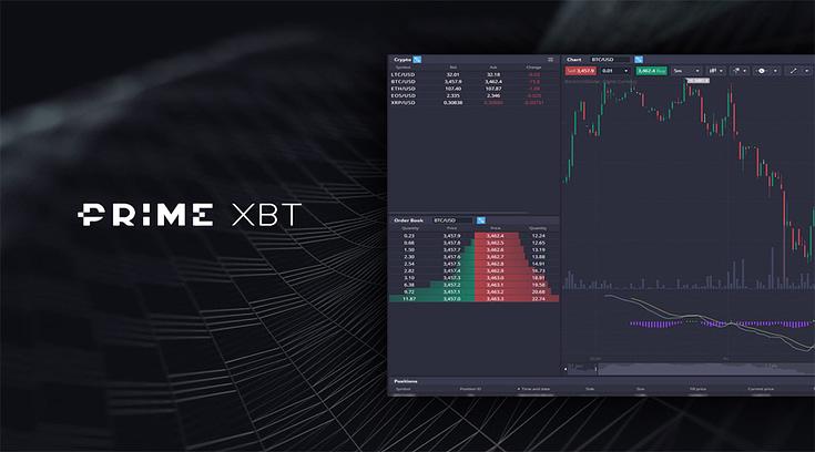 Review: PrimeXBT – Platform Trading Terbaik