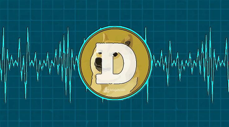 Likuidasi Dogecoin (DOGE) Secara Singkat Melewati Bitcoin